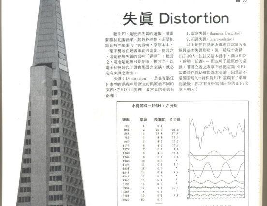 HiFi基礎談 四:失真 Distortion
