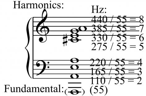 HiFi 基礎談 九:自然規律,永恆不變